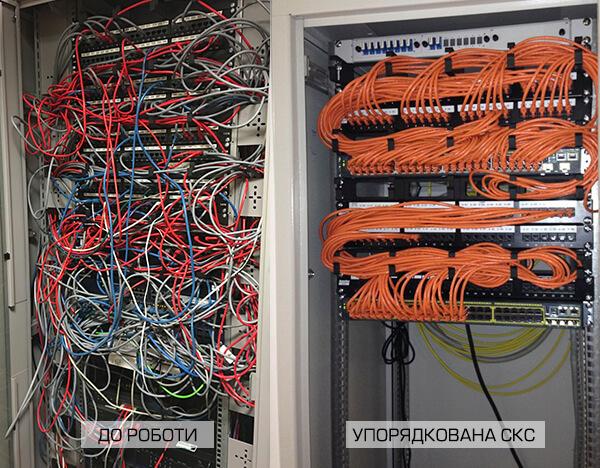 обслуговування кабельних мереж